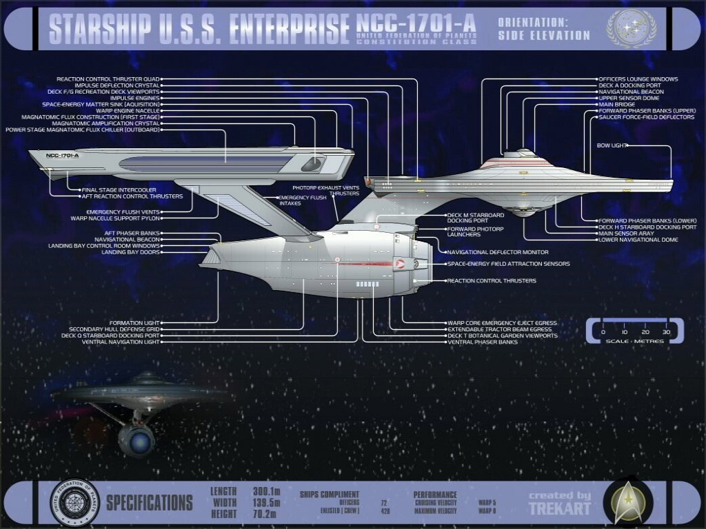 The Enterprise better with Kirk